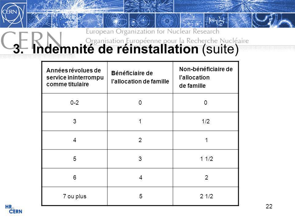 Indemnité de réinstallation (suite)