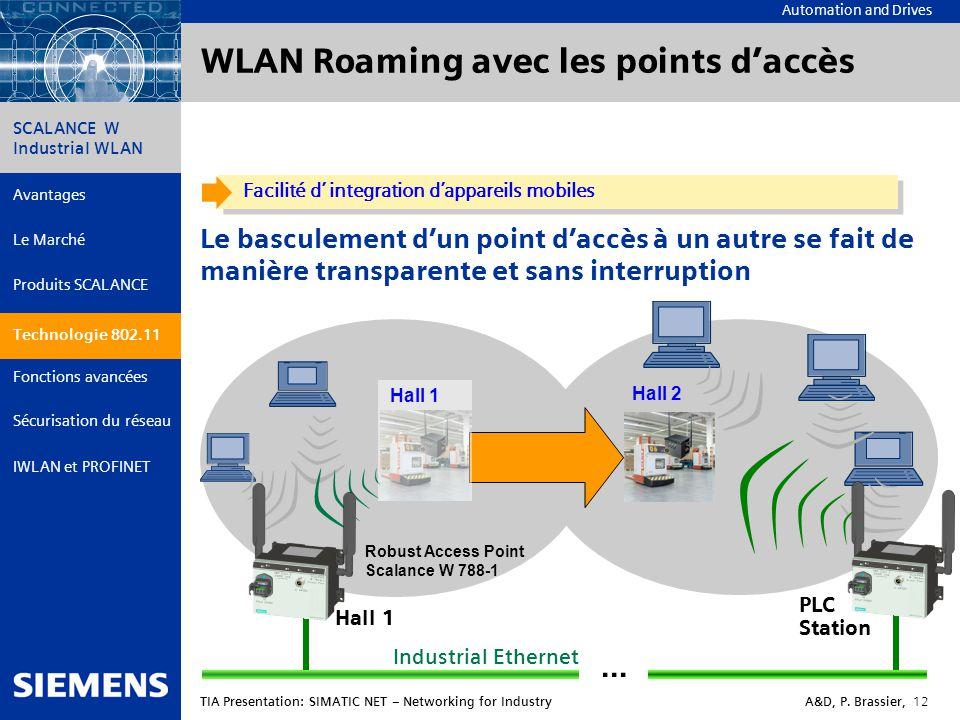 WLAN Roaming avec les points d'accès