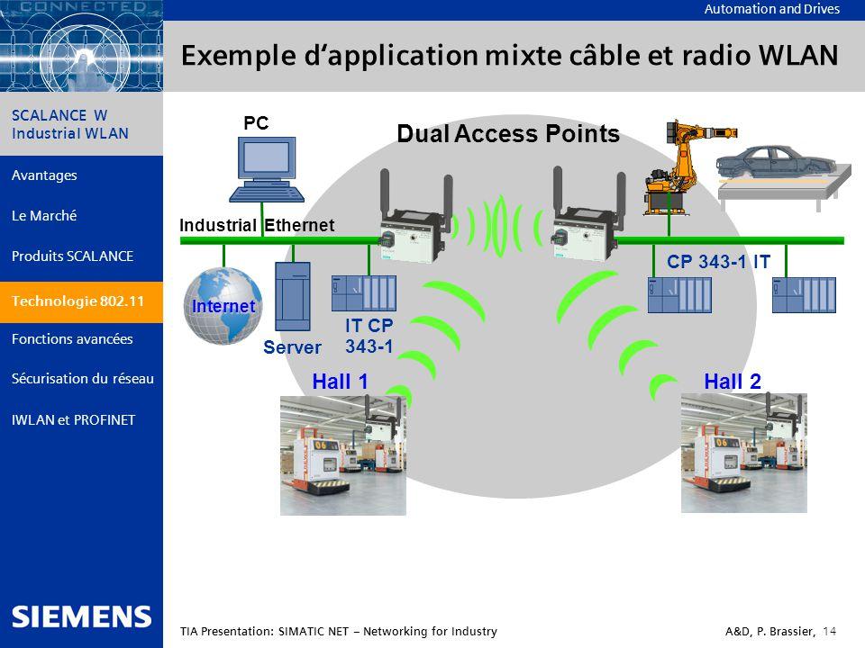 Exemple d'application mixte câble et radio WLAN