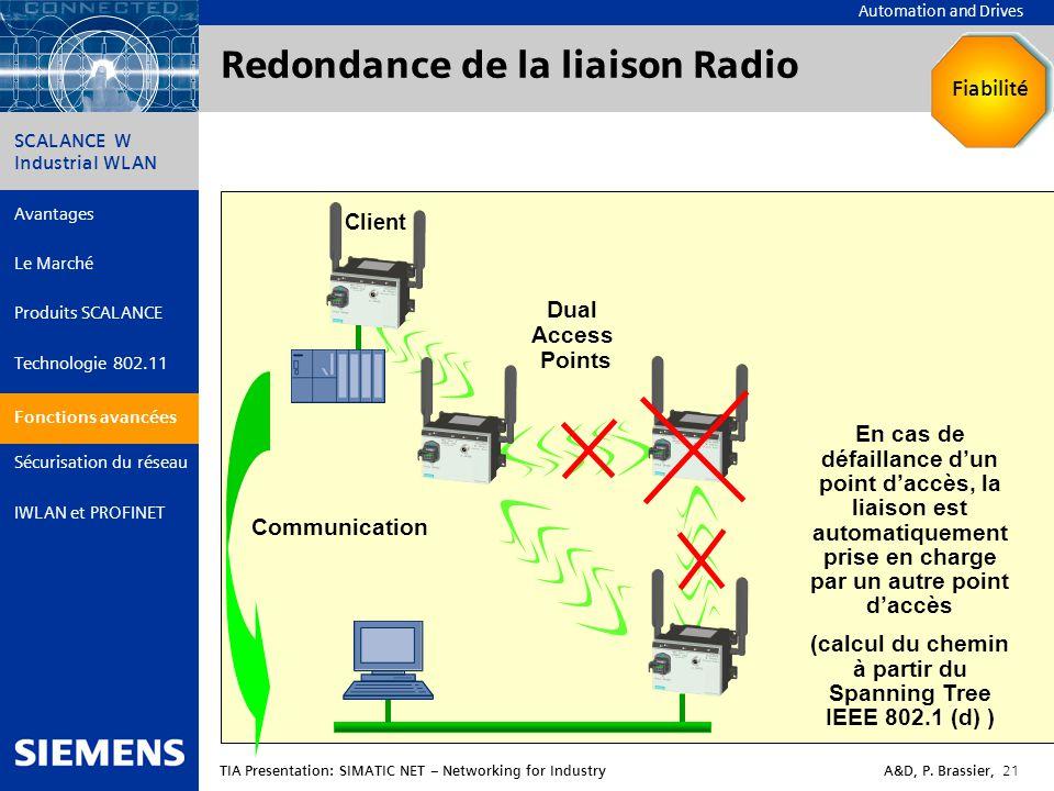 Redondance de la liaison Radio