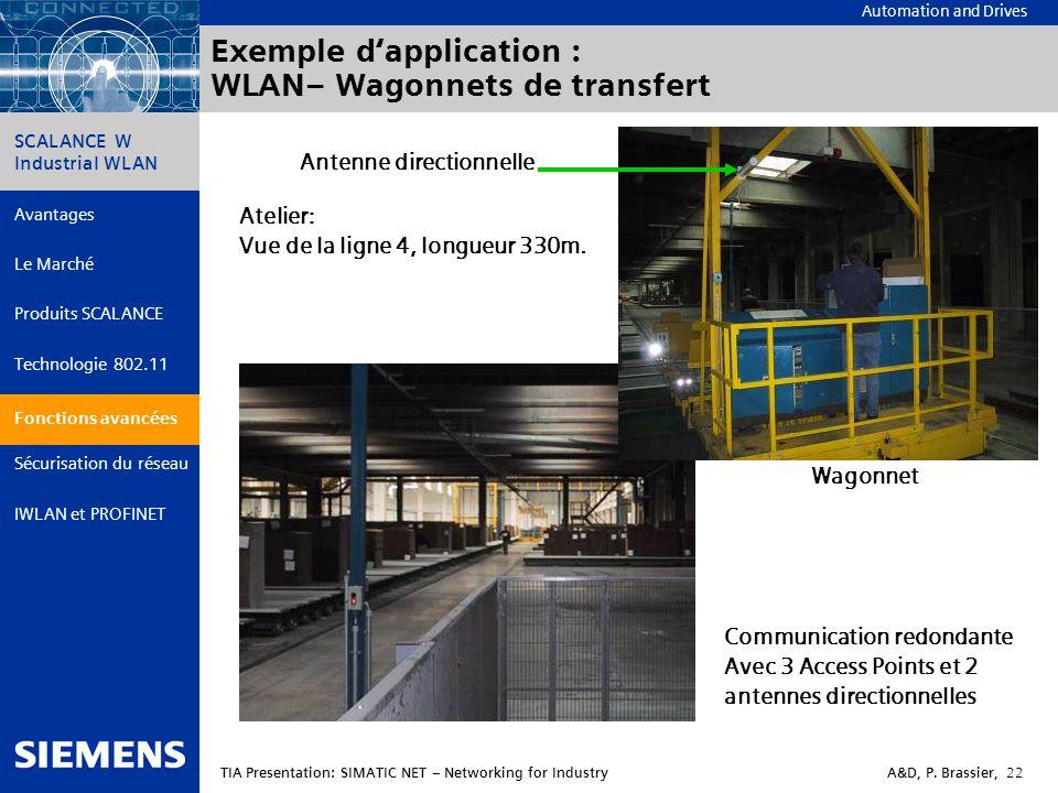Exemple d'application : WLAN– Wagonnets de transfert