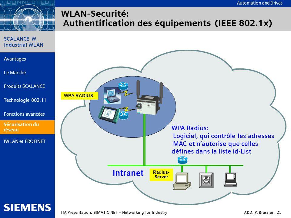 WLAN-Securité: Authentification des équipements (IEEE 802.1x)