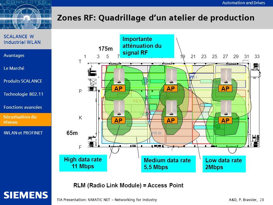 Zones RF: Quadrillage d'un atelier de production