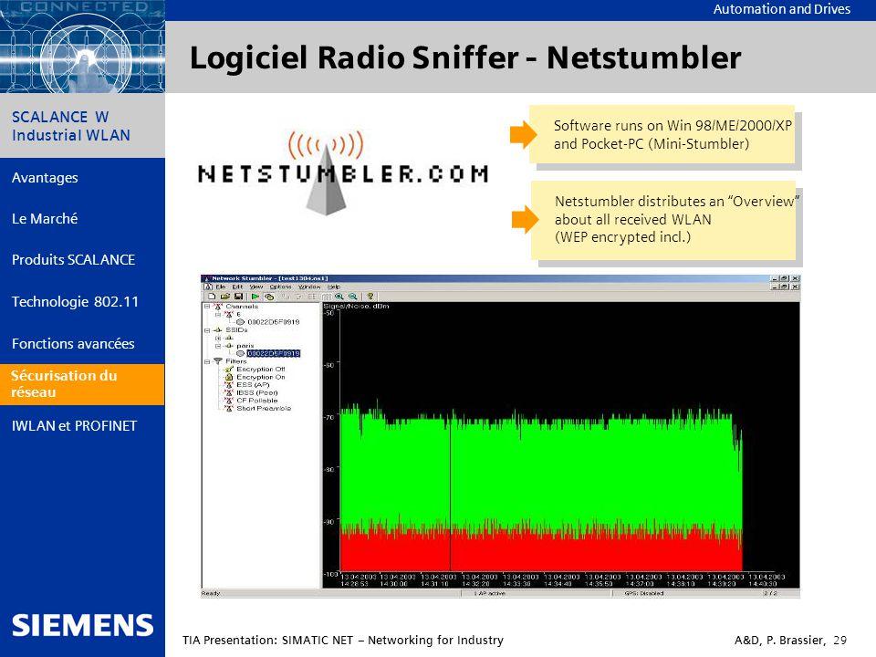 Logiciel Radio Sniffer - Netstumbler
