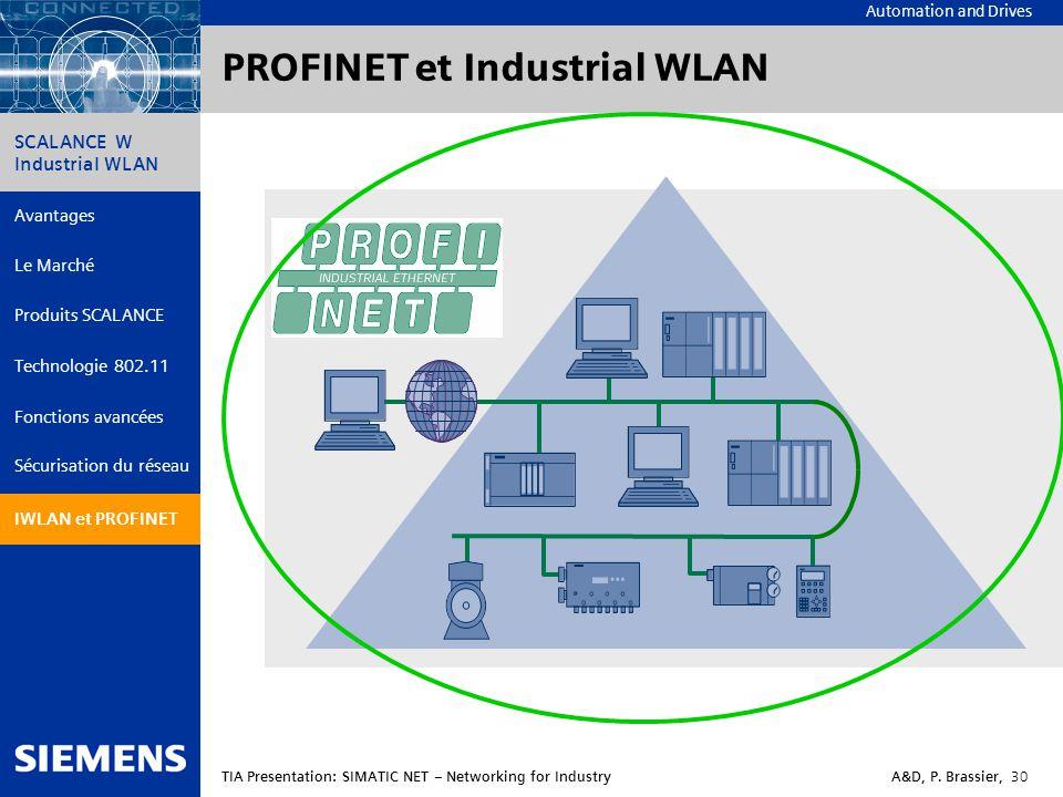 PROFINET et Industrial WLAN