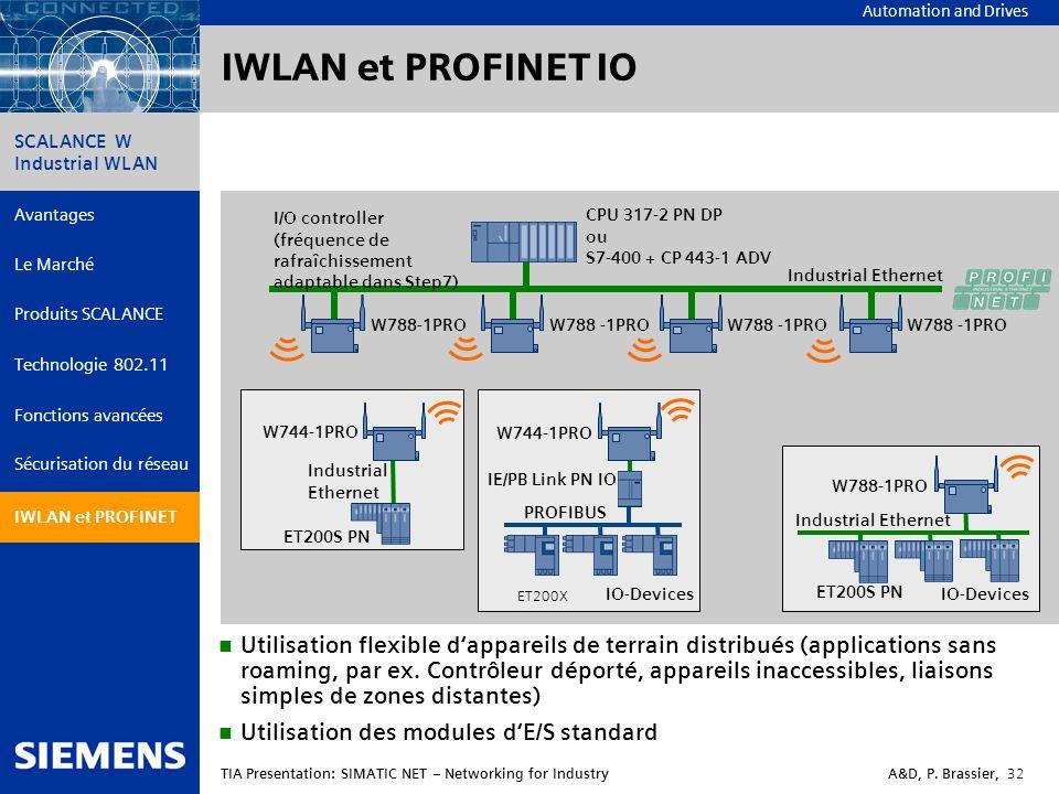 IWLAN et PROFINET IO I/O controller. (fréquence de rafraîchissement adaptable dans Step7) CPU 317-2 PN DP.