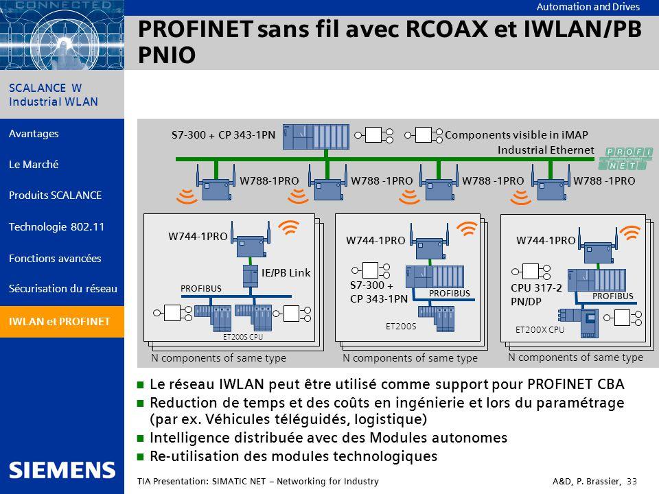 PROFINET sans fil avec RCOAX et IWLAN/PB PNIO