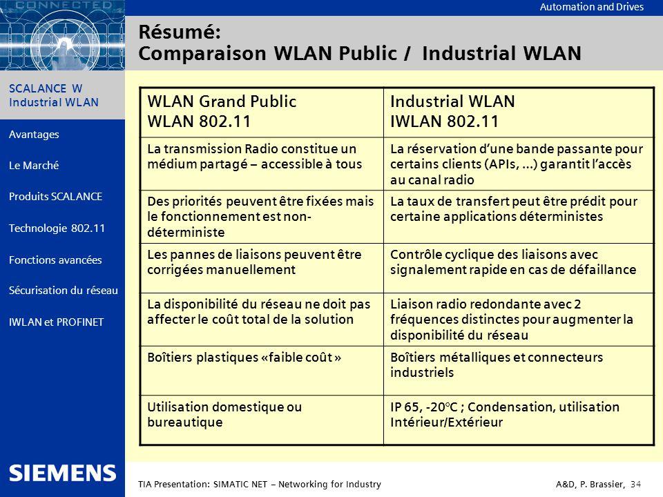 Résumé: Comparaison WLAN Public / Industrial WLAN
