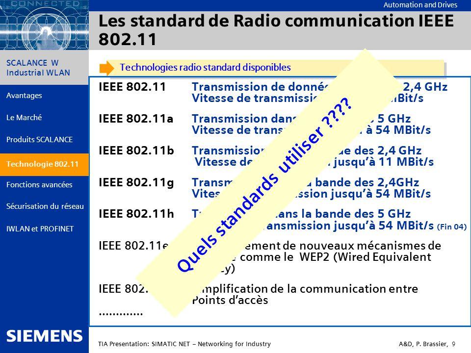 Les standard de Radio communication IEEE 802.11