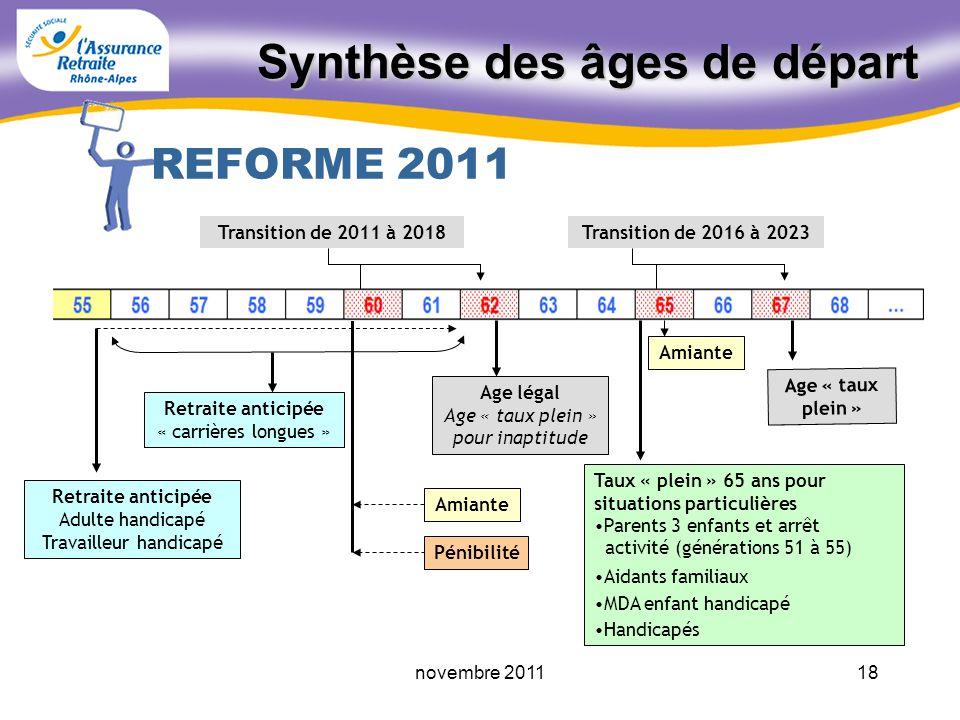 Synthèse des âges de départ