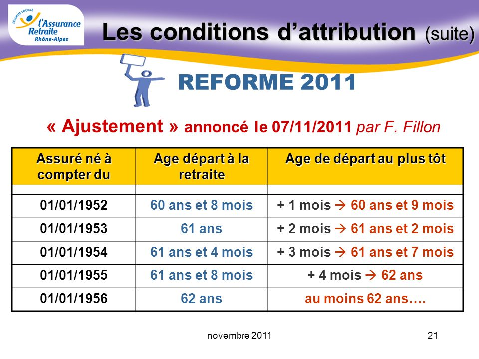 Les conditions d'attribution (suite)