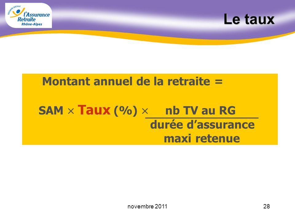 Le taux Montant annuel de la retraite = SAM  Taux (%)  nb TV au RG