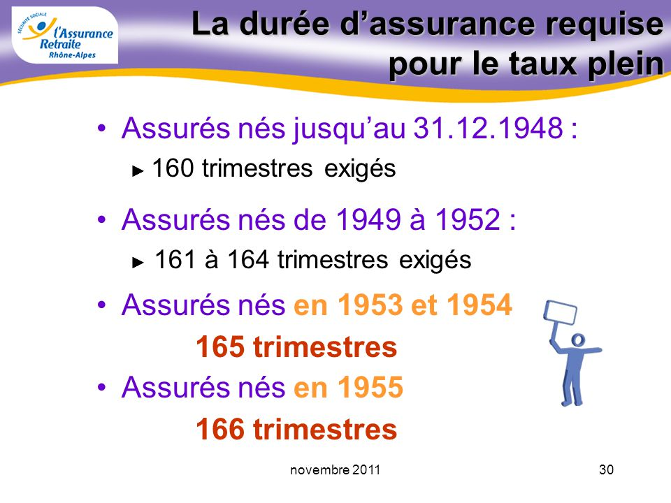 La durée d'assurance requise pour le taux plein