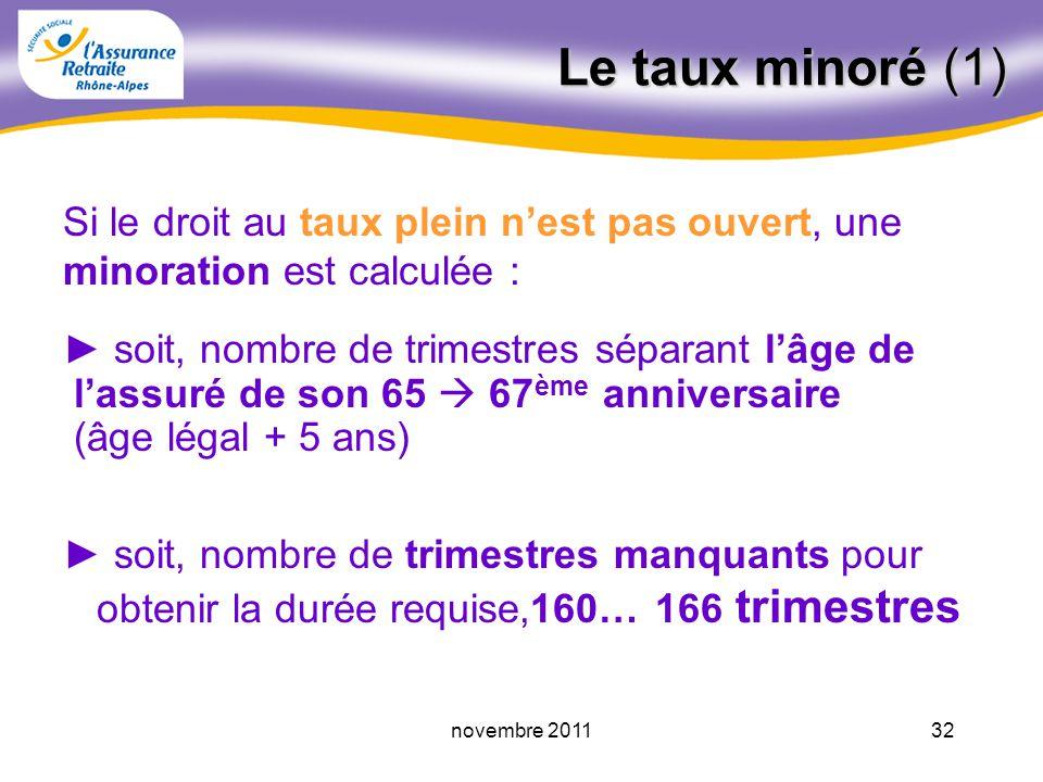 Le taux minoré (1) Si le droit au taux plein n'est pas ouvert, une minoration est calculée :