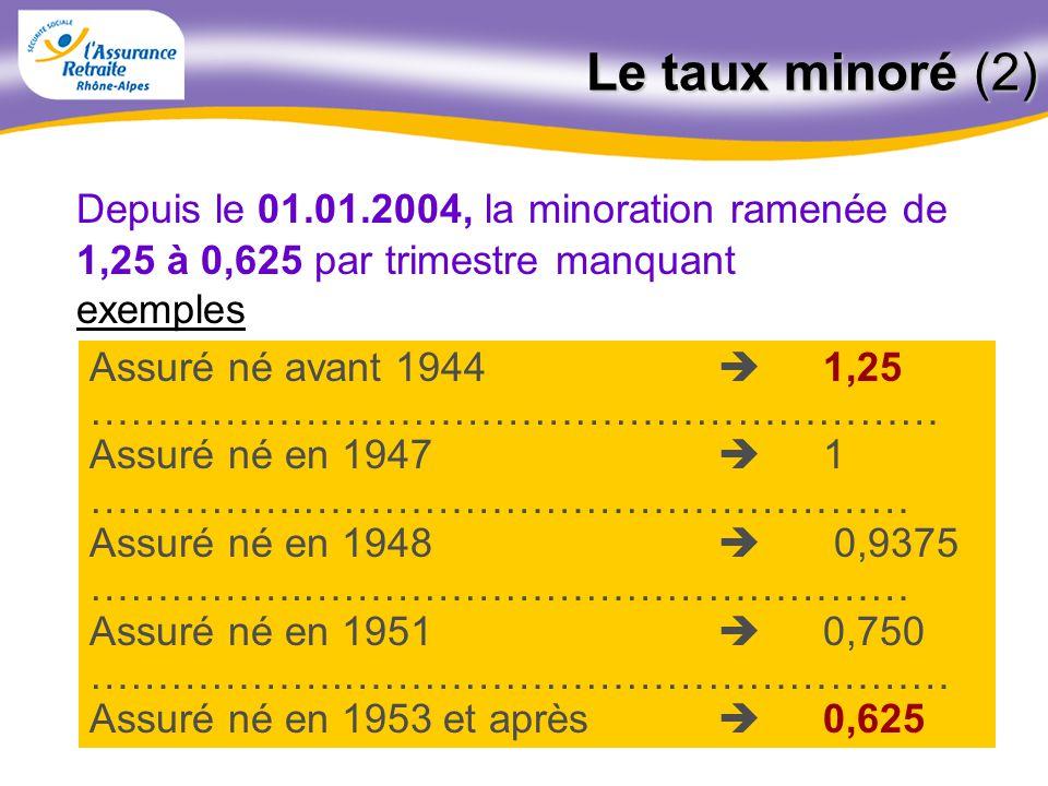 Le taux minoré (2) Depuis le 01.01.2004, la minoration ramenée de 1,25 à 0,625 par trimestre manquant.