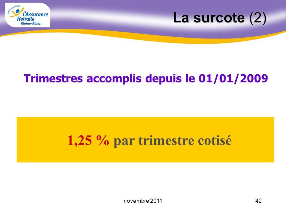 Trimestres accomplis depuis le 01/01/2009