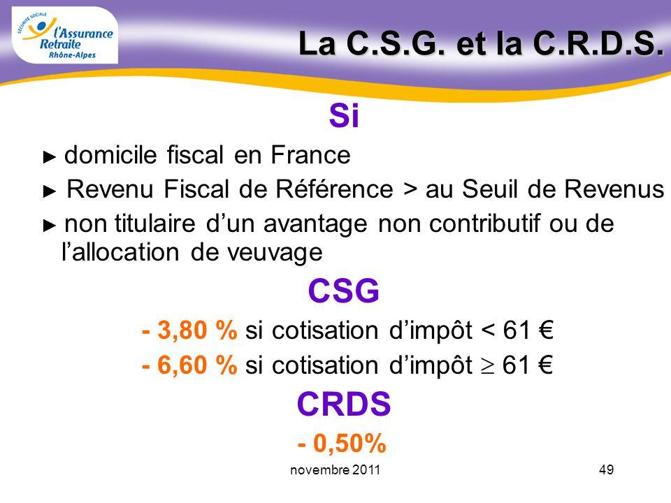 La C.S.G. et la C.R.D.S. Si CSG CRDS