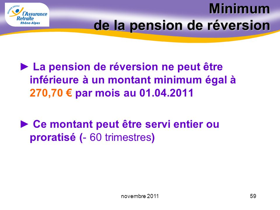 Minimum de la pension de réversion