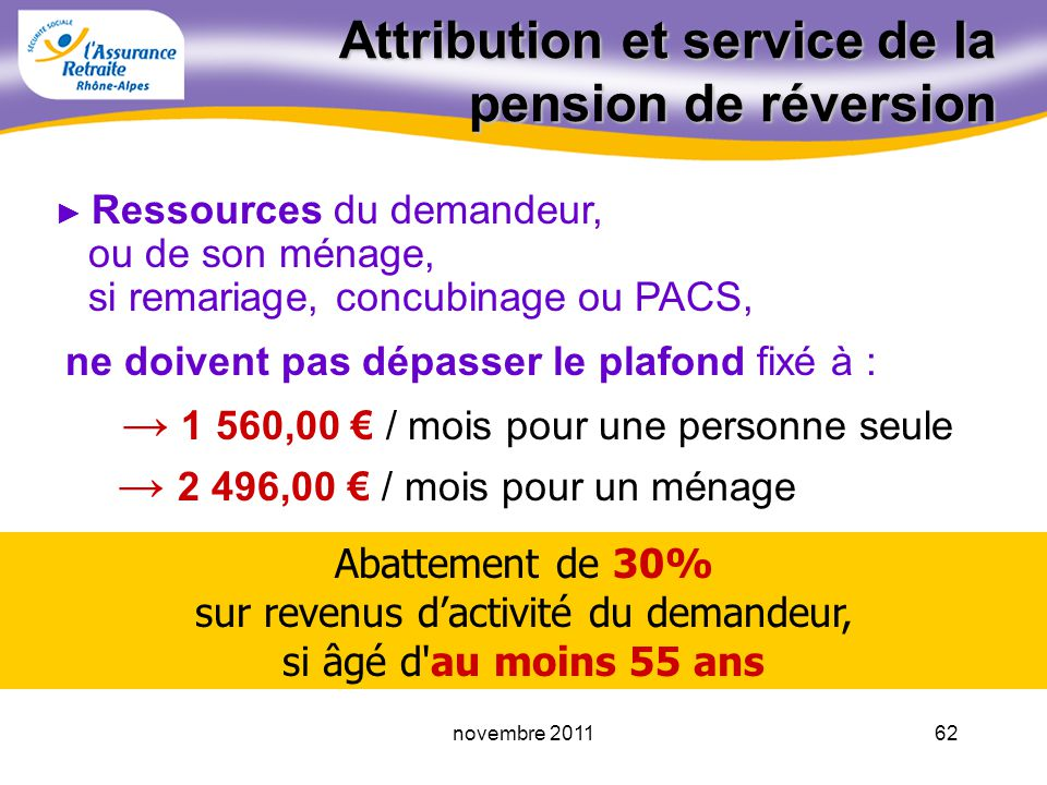 Attribution et service de la pension de réversion