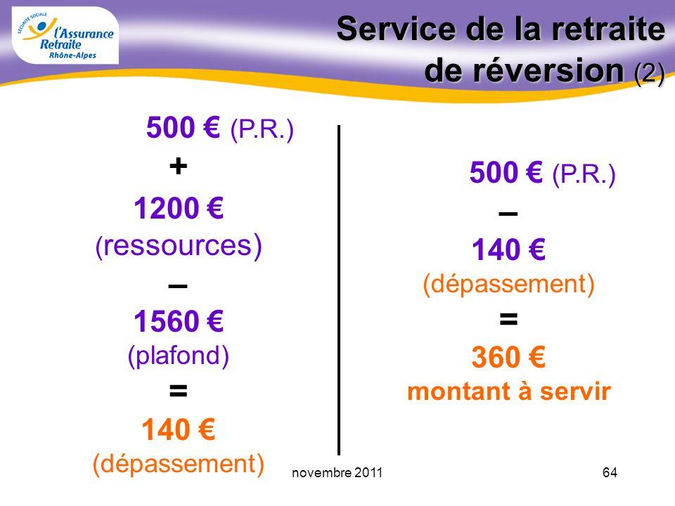 Service de la retraite de réversion (2)