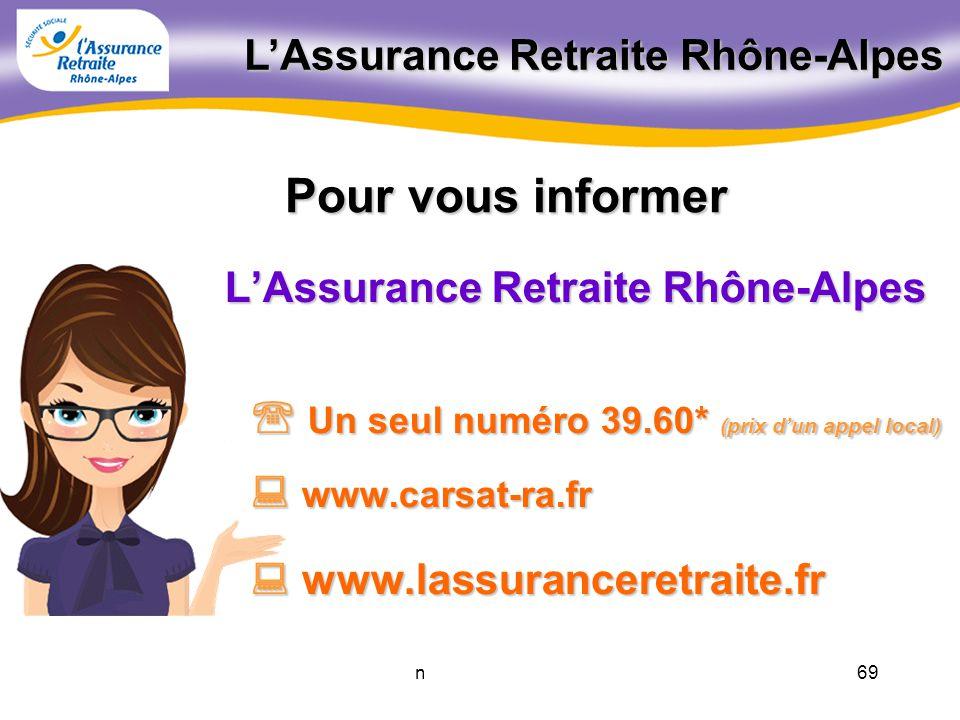 L'Assurance Retraite Rhône-Alpes