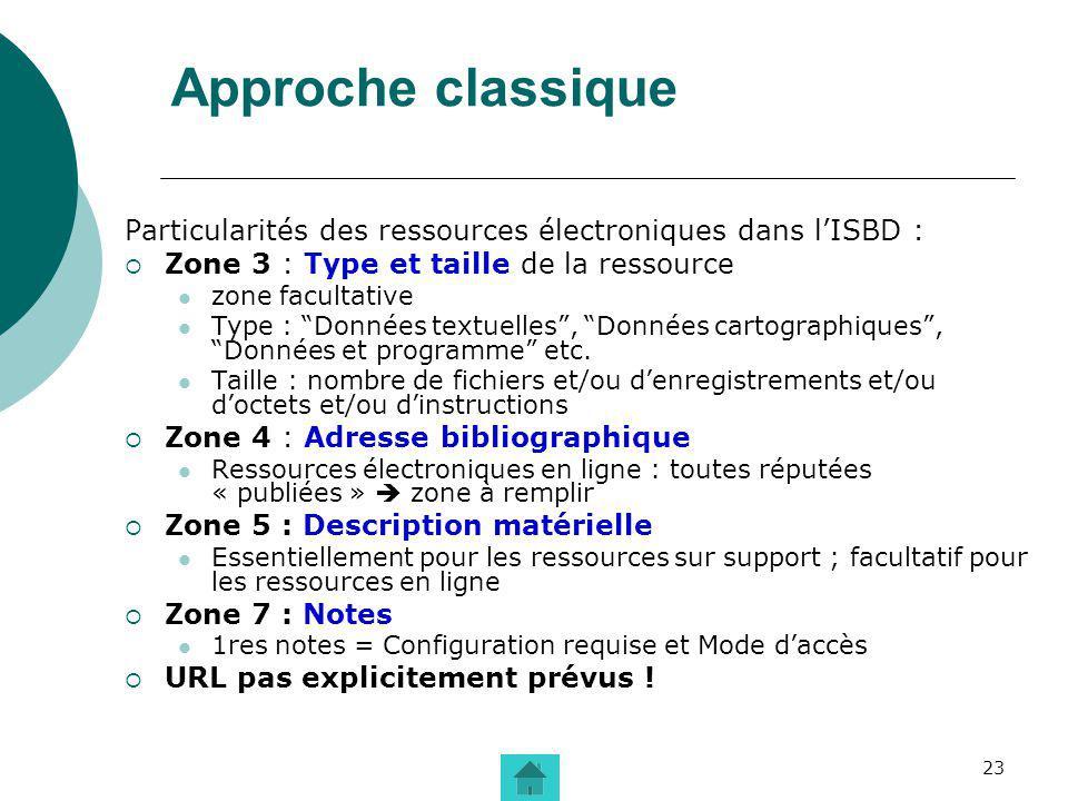 Approche classique Particularités des ressources électroniques dans l'ISBD : Zone 3 : Type et taille de la ressource.