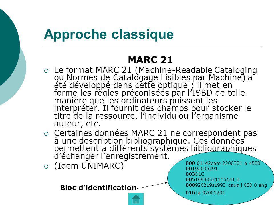 Approche classique MARC 21