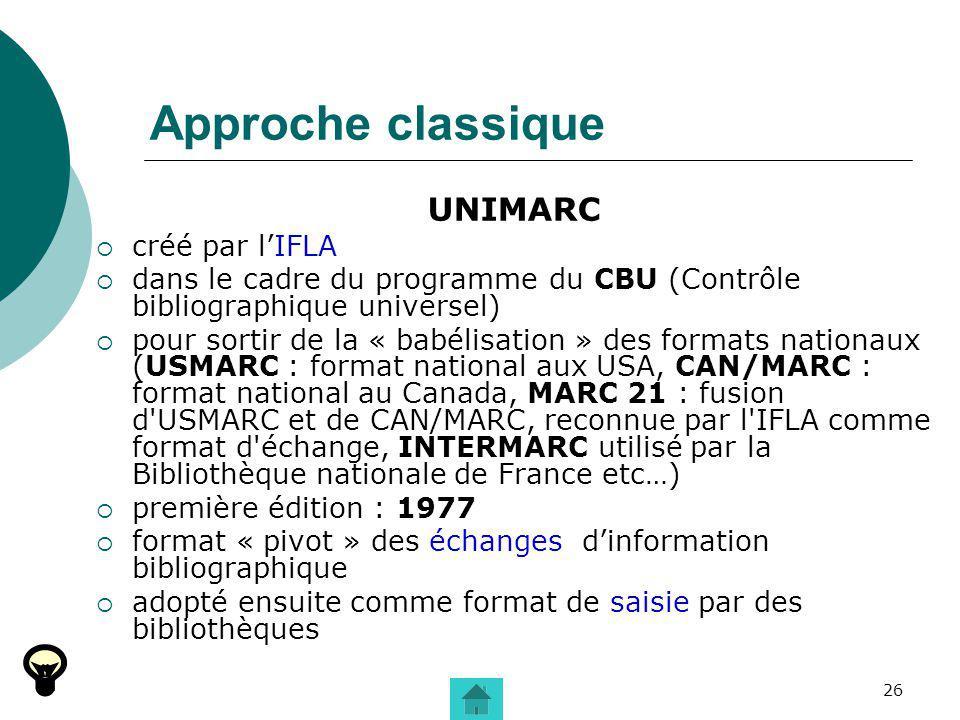 Approche classique UNIMARC créé par l'IFLA