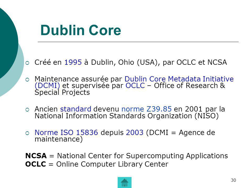 Dublin Core Créé en 1995 à Dublin, Ohio (USA), par OCLC et NCSA