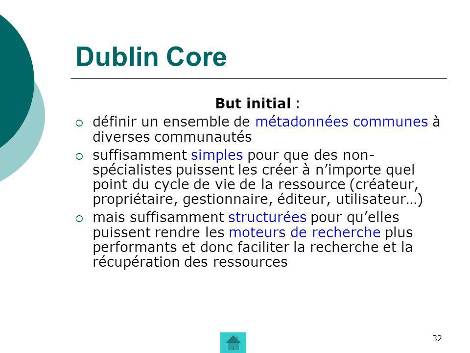 Dublin Core But initial :