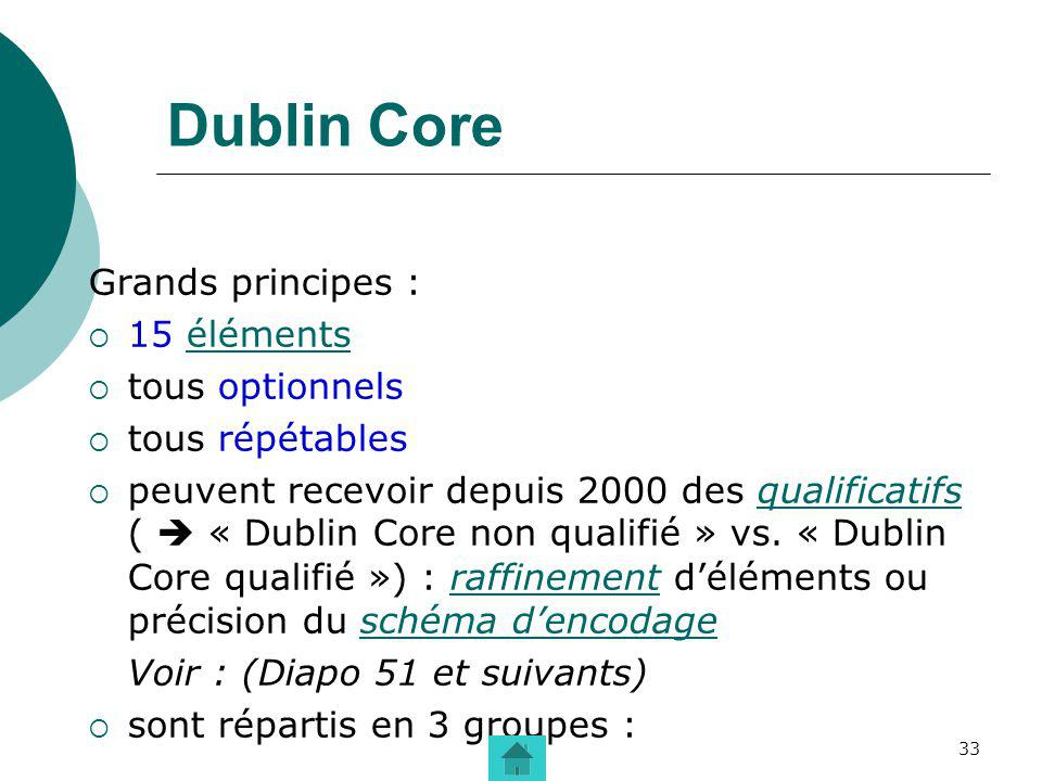 Dublin Core Grands principes : 15 éléments tous optionnels