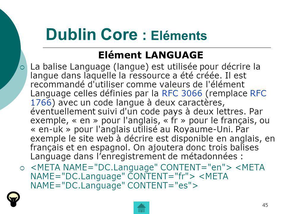 Dublin Core : Eléments Elément LANGUAGE