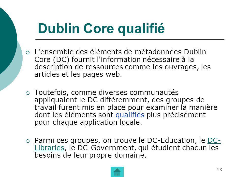 Dublin Core qualifié