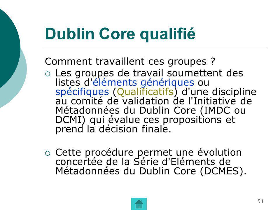 Dublin Core qualifié Comment travaillent ces groupes
