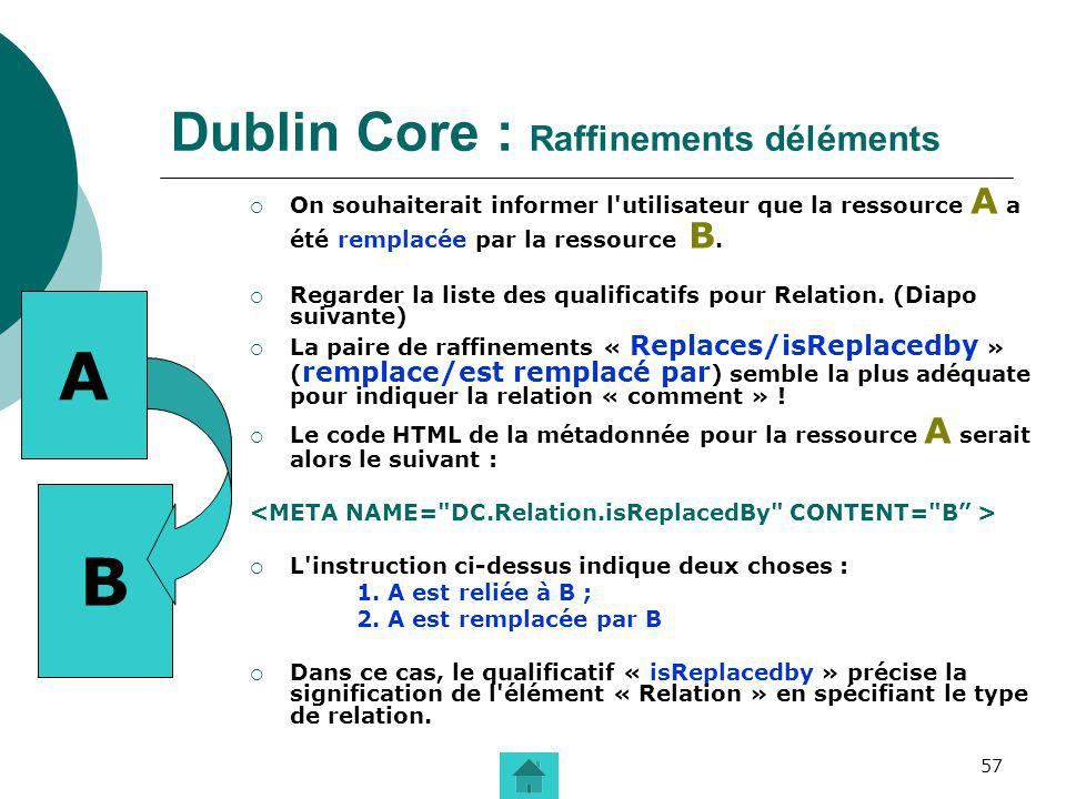 Dublin Core : Raffinements déléments