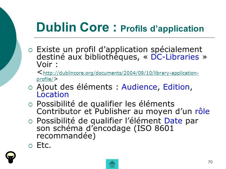Dublin Core : Profils d'application