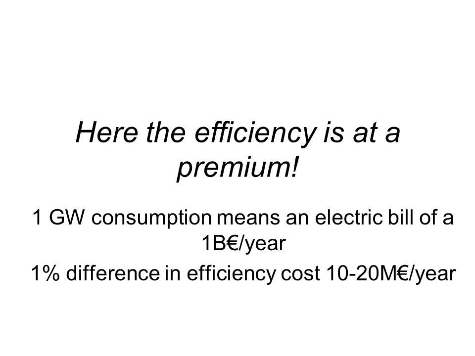 Here the efficiency is at a premium!