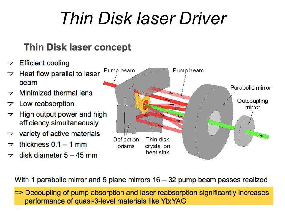 Thin Disk laser Driver