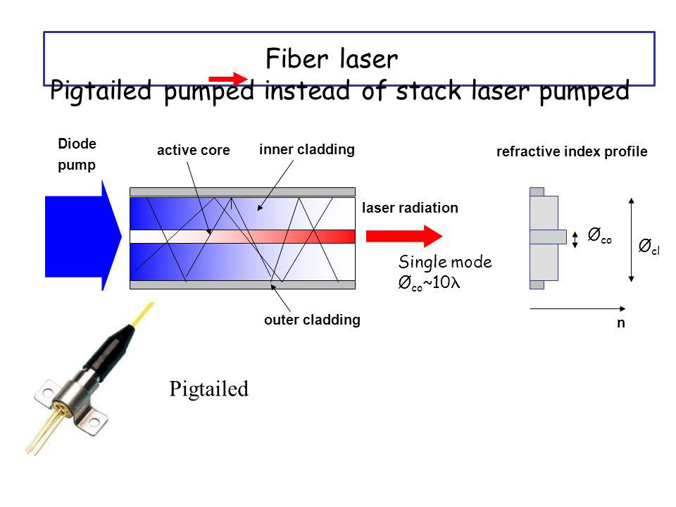 Pigtailed pumped instead of stack laser pumped