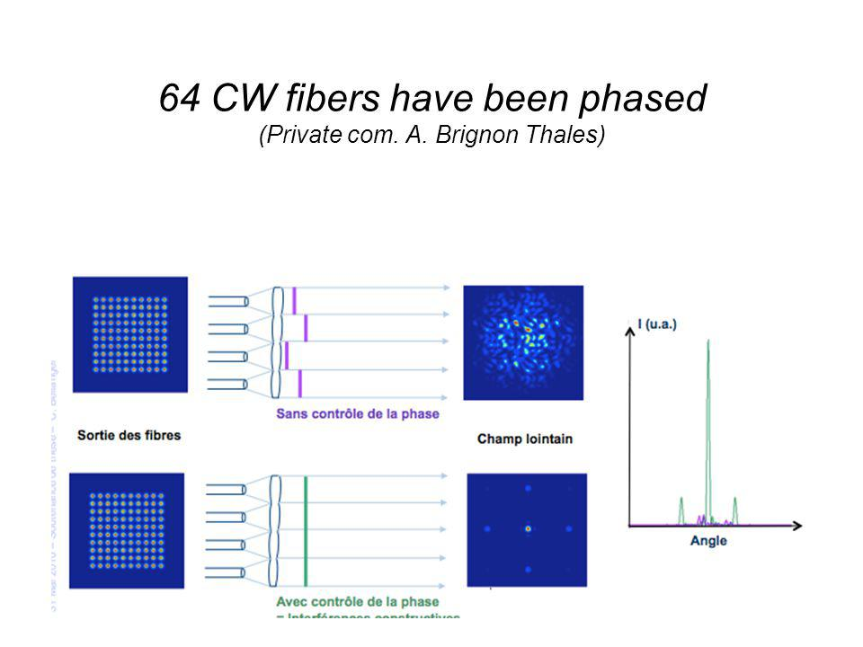 64 CW fibers have been phased (Private com. A. Brignon Thales)