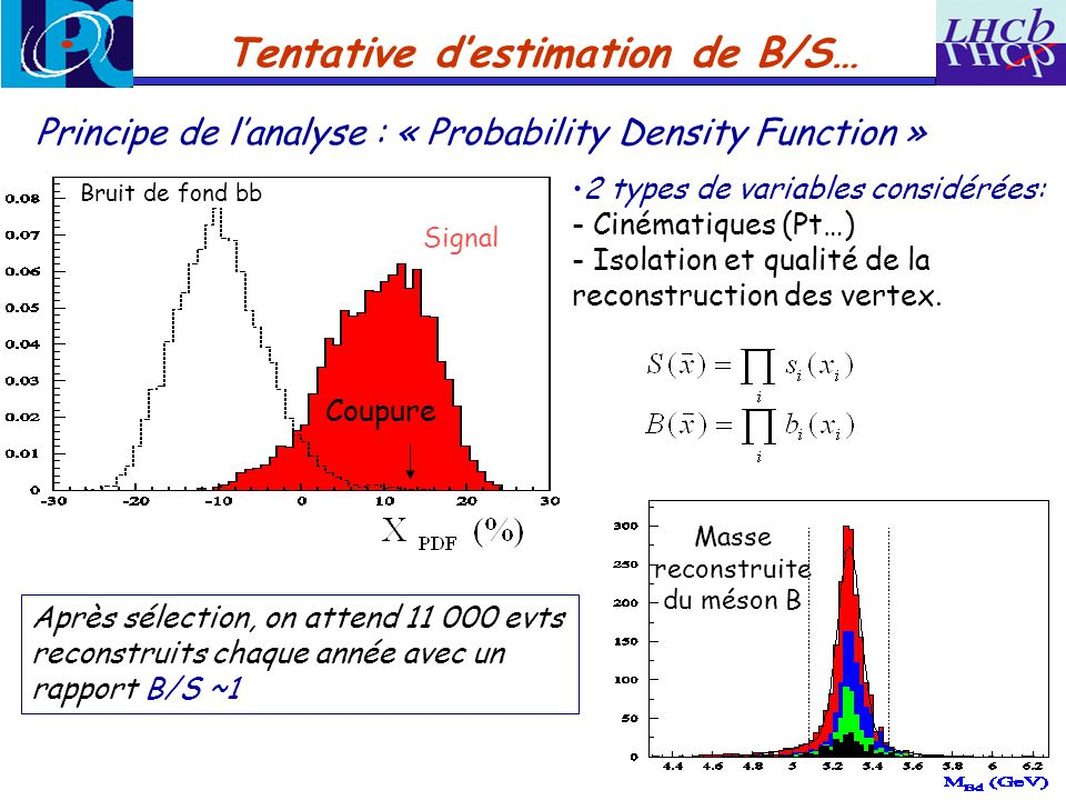 Tentative d'estimation de B/S…