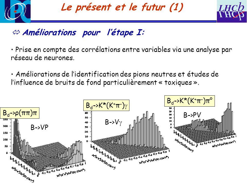 Le présent et le futur (1)
