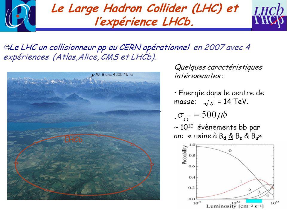 Le Large Hadron Collider (LHC) et l'expérience LHCb.