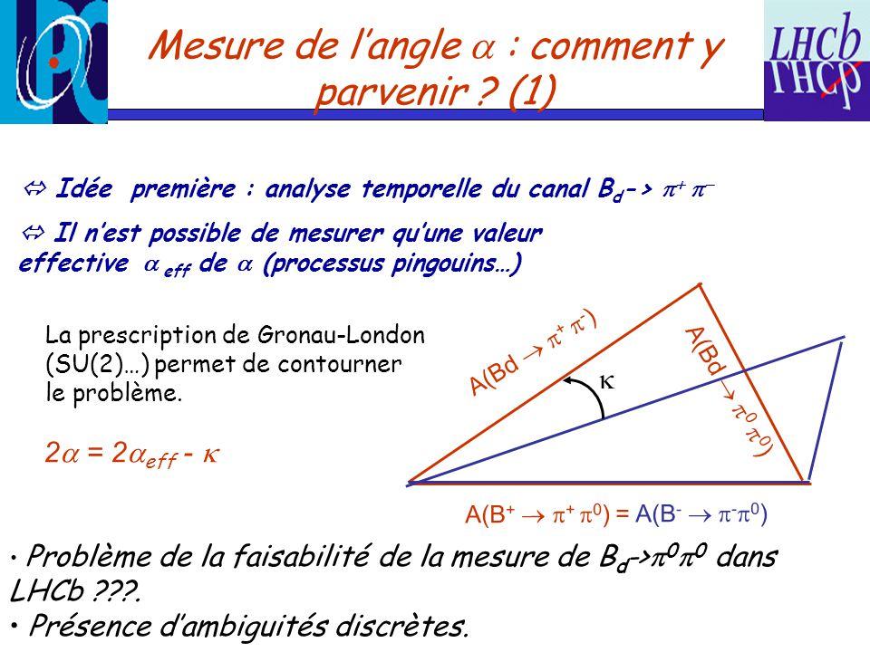 Mesure de l'angle a : comment y parvenir (1)