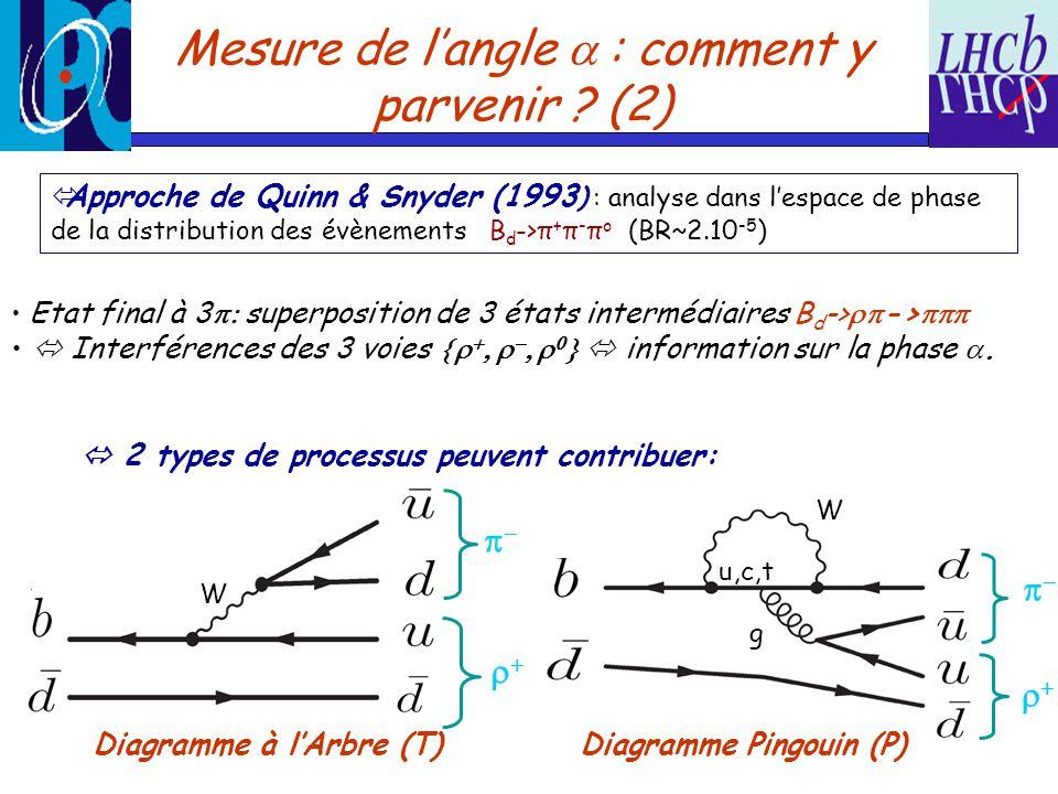 Mesure de l'angle a : comment y parvenir (2)