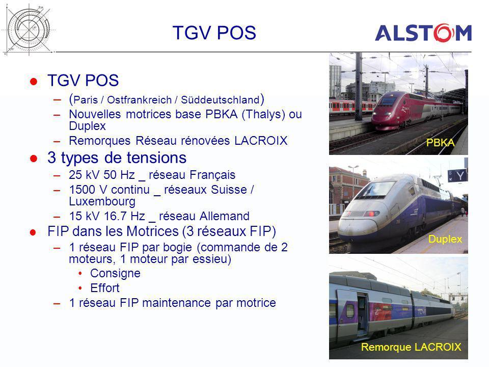 TGV POS TGV POS 3 types de tensions