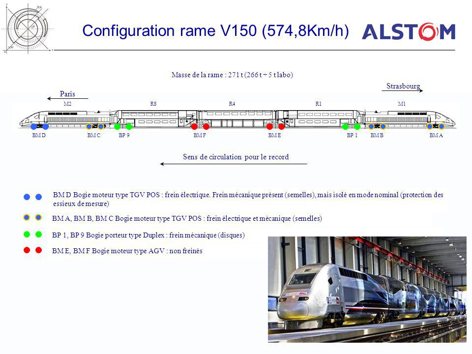 Configuration rame V150 (574,8Km/h)
