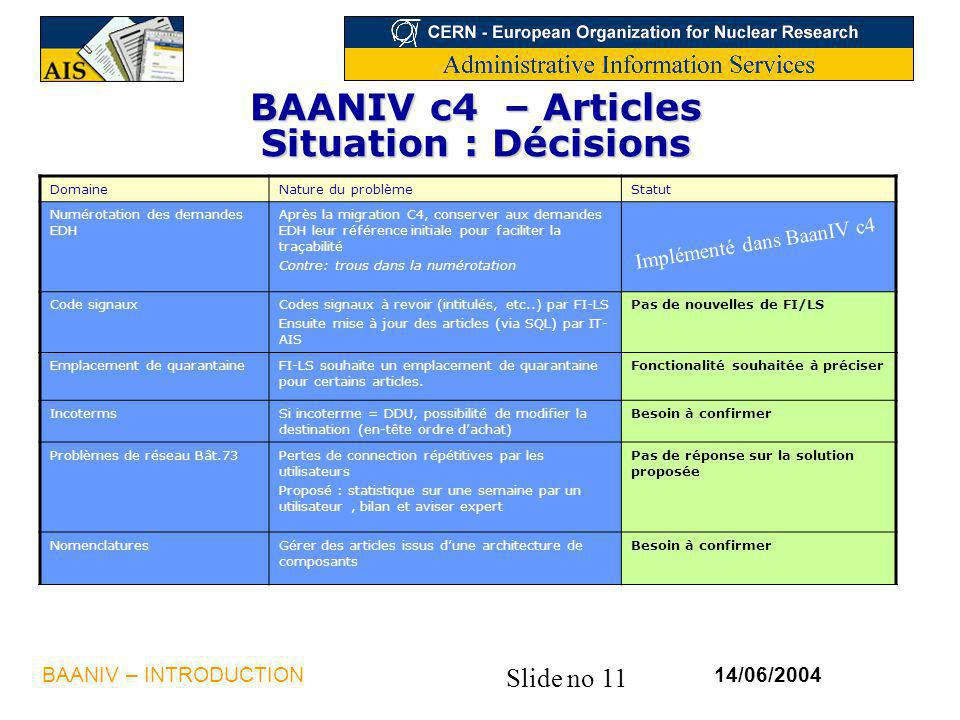 BAANIV c4 – Articles Situation : Décisions