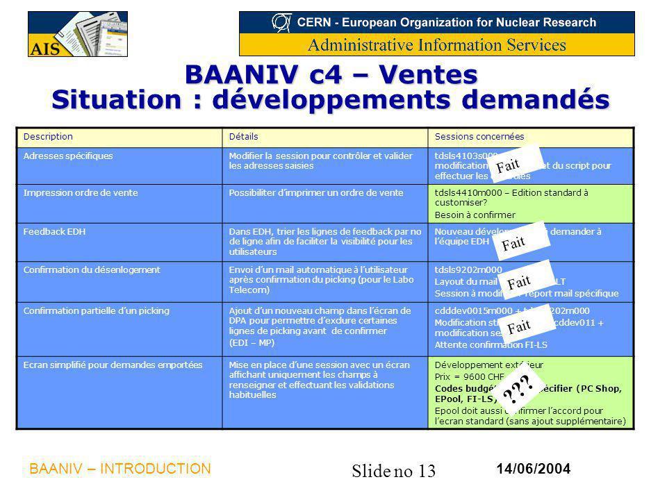 BAANIV c4 – Ventes Situation : développements demandés