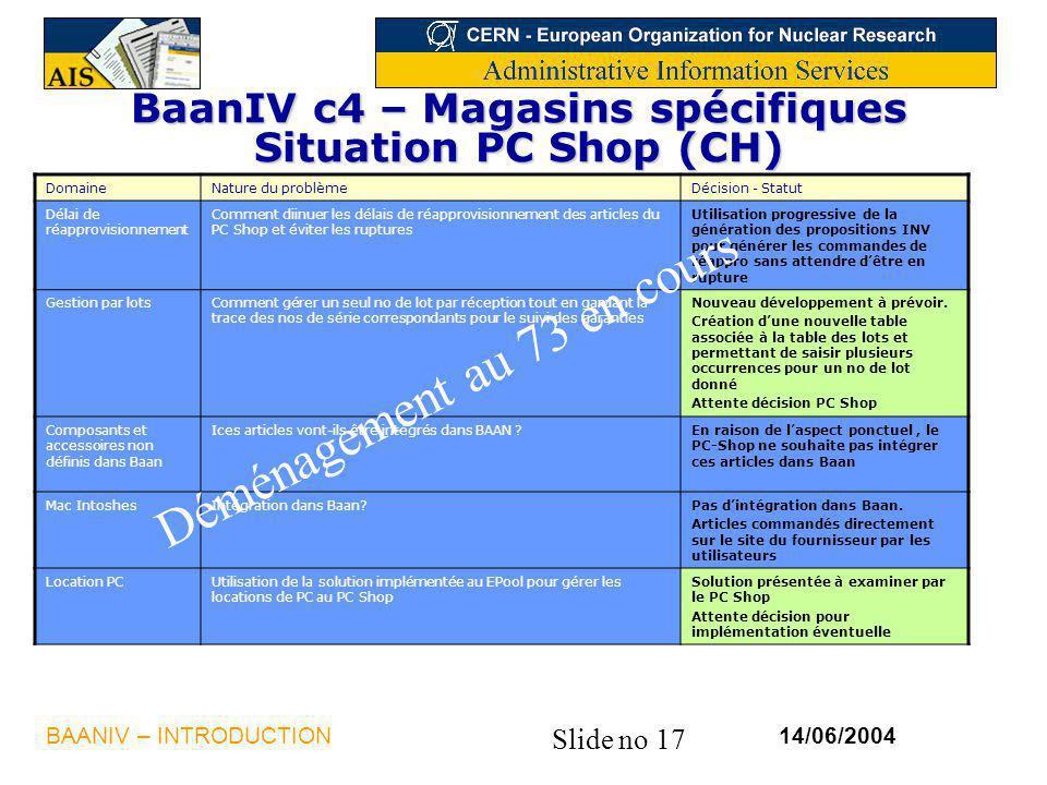 BaanIV c4 – Magasins spécifiques Situation PC Shop (CH)